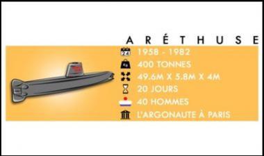chiffres clé des sous-marins aréthuse