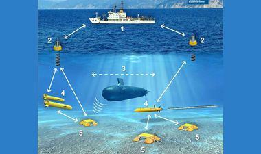internet-sous-marin