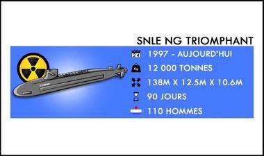 infographie série sous-marins SNLE NG